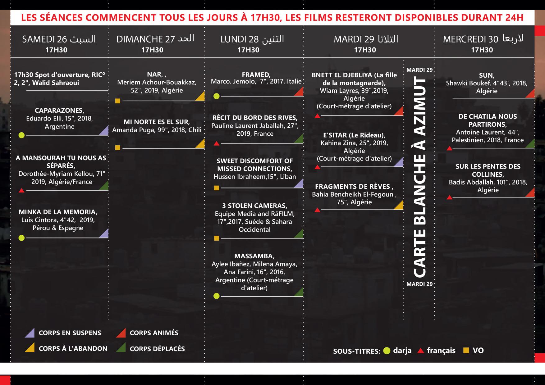 RICº, نظرة جديدة - Rencontres Internationales du Cinéma d'Oran