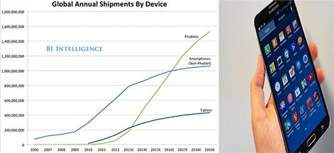 اللوحيات ستشكل 59% في سوق الأجهزة الذكية بحلول 2019
