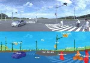 شراكة بين توشيبا و دنسو لتطوير الذكاء الاصطناعي للسيارات