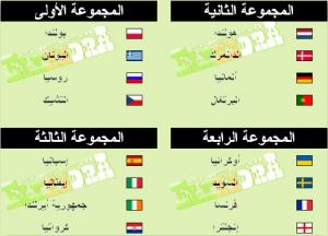 نتائج قرعة يورو2012 مقابلات قوية ونارية