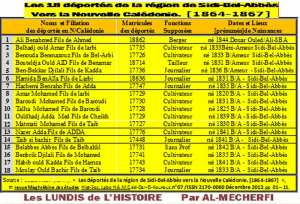 Les 18 déportés de la région de Sidi-Bel-Abbès Vers la Nouvelle Calédonie. [1864-1867]