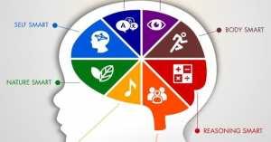 Découvrez la théorie des intelligences multiples par Howard Gardner