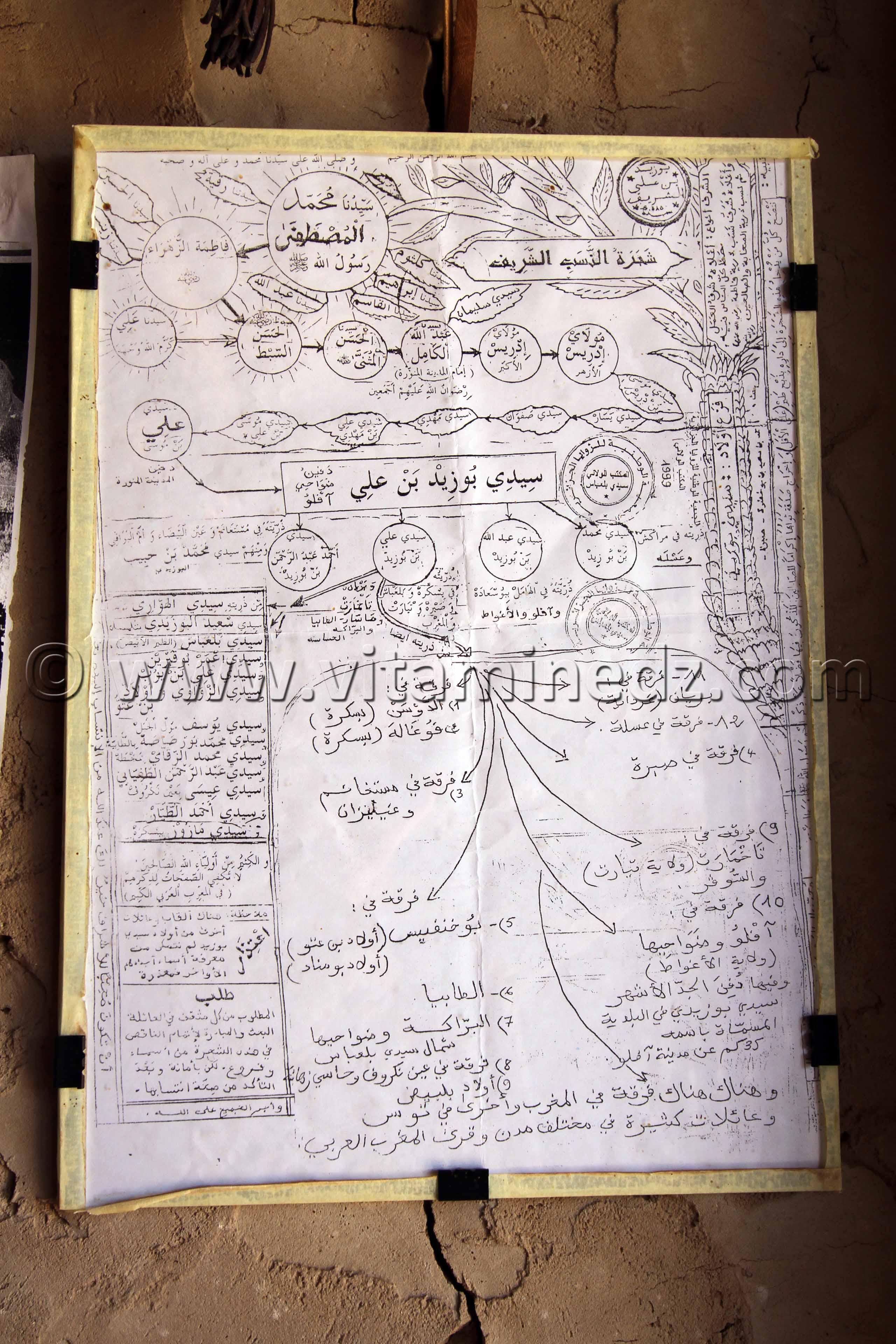 Arbre g�n�alogique personnages pieux d\'Alg�rie, dont Sidi Houari enterr� � Aghlad Commune Ouled Said (W. Adrar)