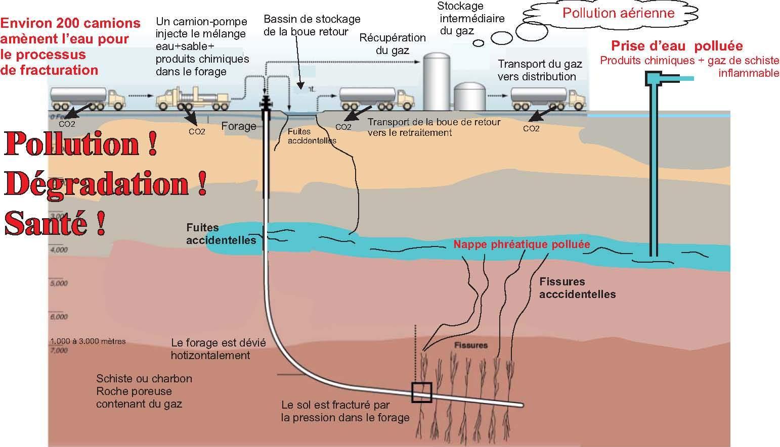 UNIVERSIT� DE BOUMERD�S - Les �tudiants d�battent sereinement du gaz de schiste