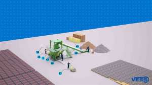 Compact Eco 5.1 : Prix Machine Pavé; Prix Machine Parpaing; Prix Machine Bordure; Prix Machine Agglos; Prix Machine Hourdis