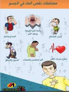 مضاعفات نقص الماء في الجسم