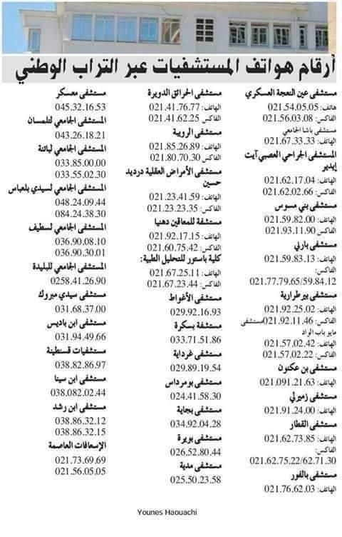 Numéros des hôpitaux à travers l'Algérie
