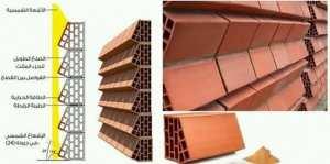 Nouveau forme des briques