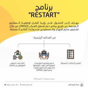 إعادة بعث جهاز دعم تشغيل الشباب (ANSEJ) من خلال برنامج رستارت .