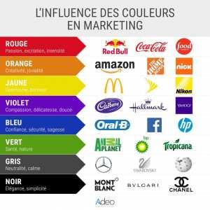 L'influence des couleurs en Marketing