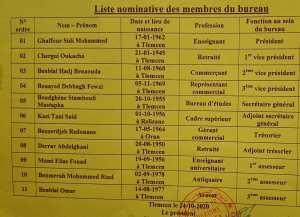 Liste nominative des nouveaux membres du bureau de l'Office de Tourisme de Tlemcen