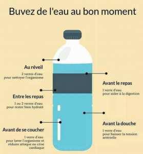 Quand et comment boire de l'eau